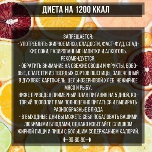 ПП-меню на неделю для похудения с рецептами 1200 ккал в день. Основные принципы диеты ПП