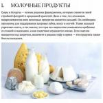 5 лучших продуктов для женского здоровья.
